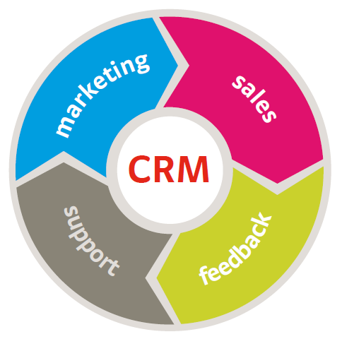 crm-strategy (1)